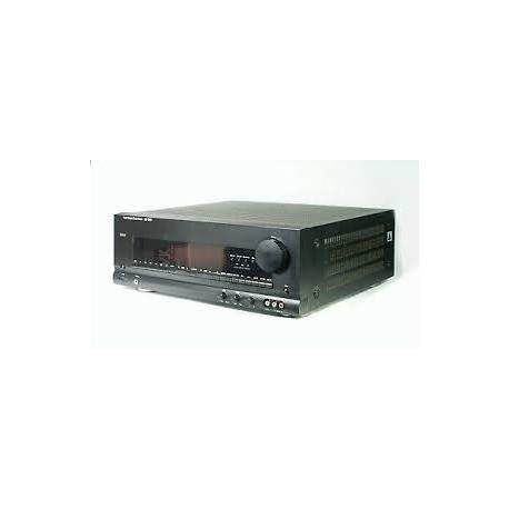 Télécommande Harman Kardon AVR18 RDS